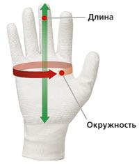 Таблица размеров защиты рук
